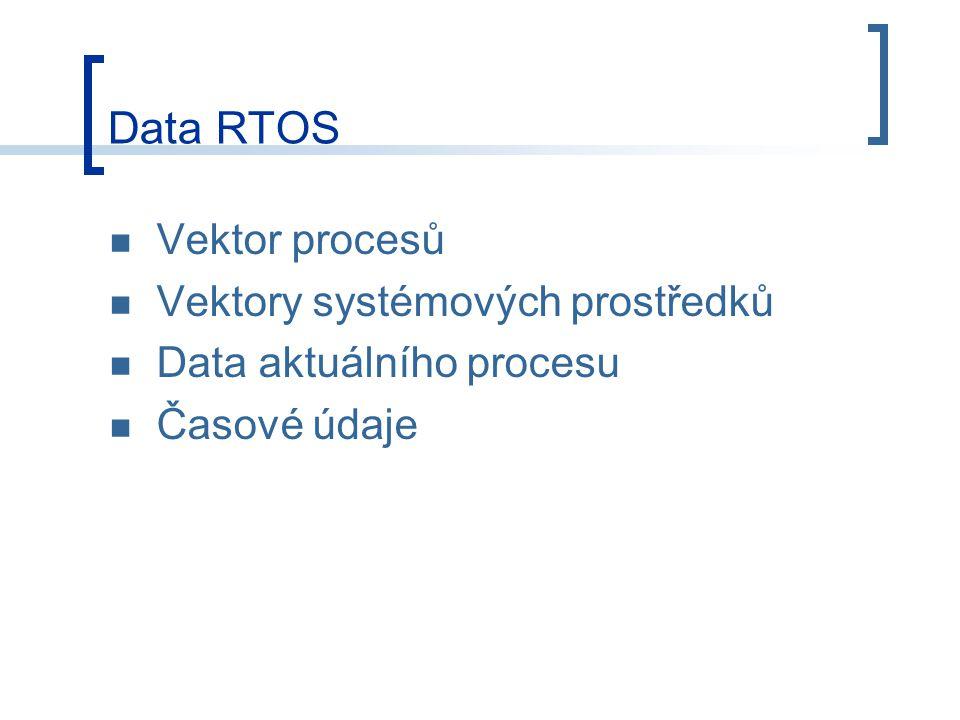 Data RTOS Vektor procesů Vektory systémových prostředků Data aktuálního procesu Časové údaje