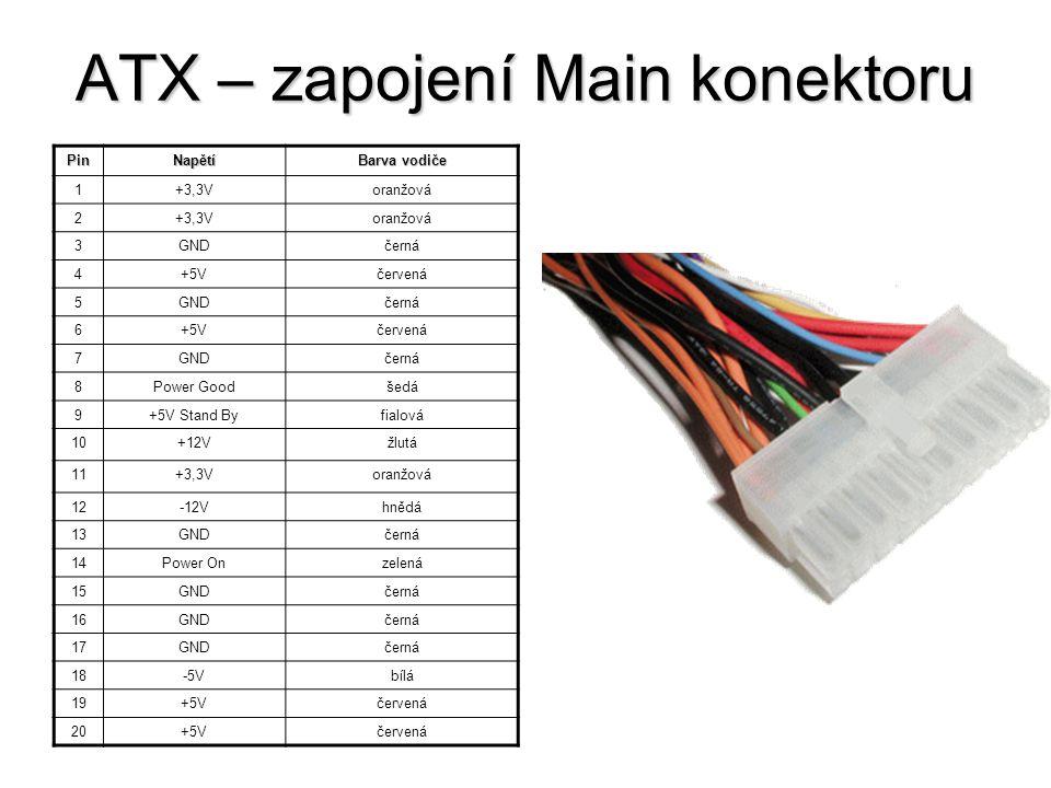 ATX – zapojení Main konektoru PinNapětí Barva vodiče 1+3,3Voranžová 2+3,3Voranžová 3GNDčerná 4+5Včervená 5GNDčerná 6+5Včervená 7GNDčerná 8Power Goodše
