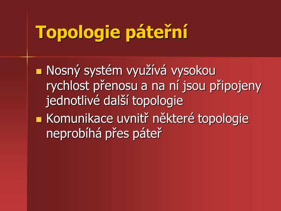 Topologie páteřní Nosný systém využívá vysokou rychlost přenosu a na ní jsou připojeny jednotlivé další topologie Nosný systém využívá vysokou rychlos
