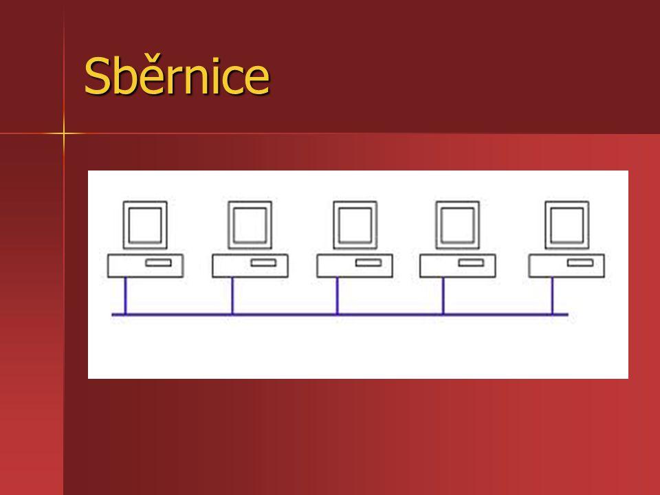Hvězda Každá stanice je připojena ke společnému uzlu – aktivnímu prvku sítě Každá stanice je připojena ke společnému uzlu – aktivnímu prvku sítě rozbočovač(hub) rozbočovač(hub) modernější přepínač(switch) modernější přepínač(switch) jednou ze stanic pak je server jednou ze stanic pak je server Výhodou je stabilita, nevýhodou vyšší pořizovací cena Výhodou je stabilita, nevýhodou vyšší pořizovací cena Nejpoužívanější topologie sítí Nejpoužívanější topologie sítí