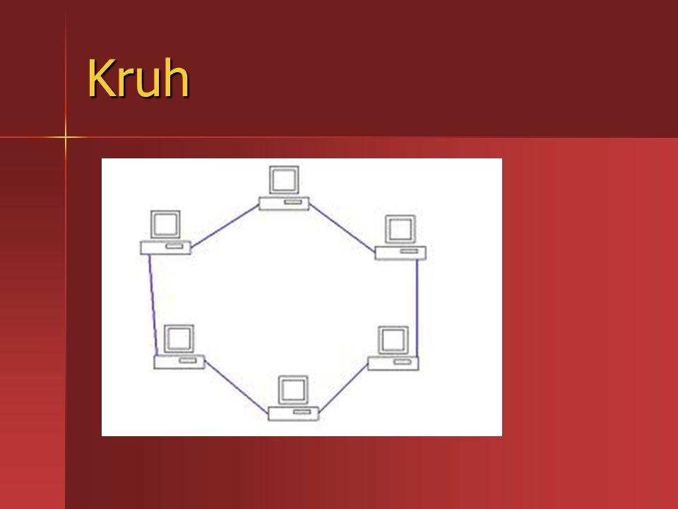 Strom Středem je řídící počítač nazývaný kořen Středem je řídící počítač nazývaný kořen Komunikace vede vždy přes kořen Komunikace vede vždy přes kořen Výpadek kořene znamená výpadek celé sítě Výpadek kořene znamená výpadek celé sítě Snadno rozšiřitelná sít přidáním další větve Snadno rozšiřitelná sít přidáním další větve