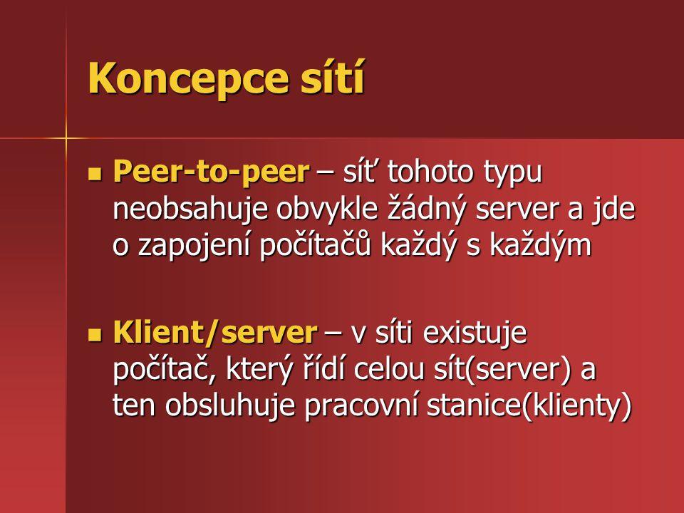 Koncepce sítí Peer-to-peer – síť tohoto typu neobsahuje obvykle žádný server a jde o zapojení počítačů každý s každým Peer-to-peer – síť tohoto typu n