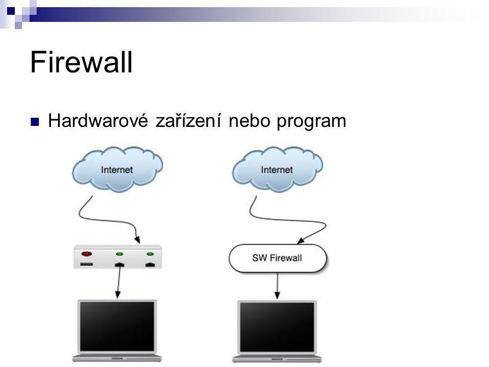 Firewall Hardwarové zařízení nebo program