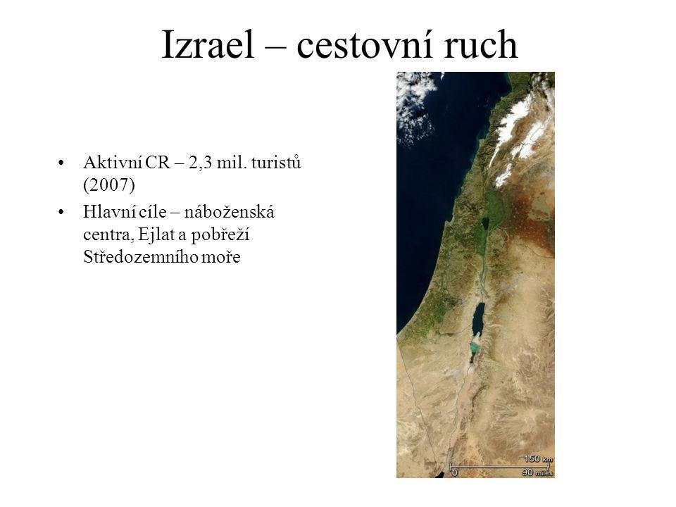 Izrael – cestovní ruch Aktivní CR – 2,3 mil.
