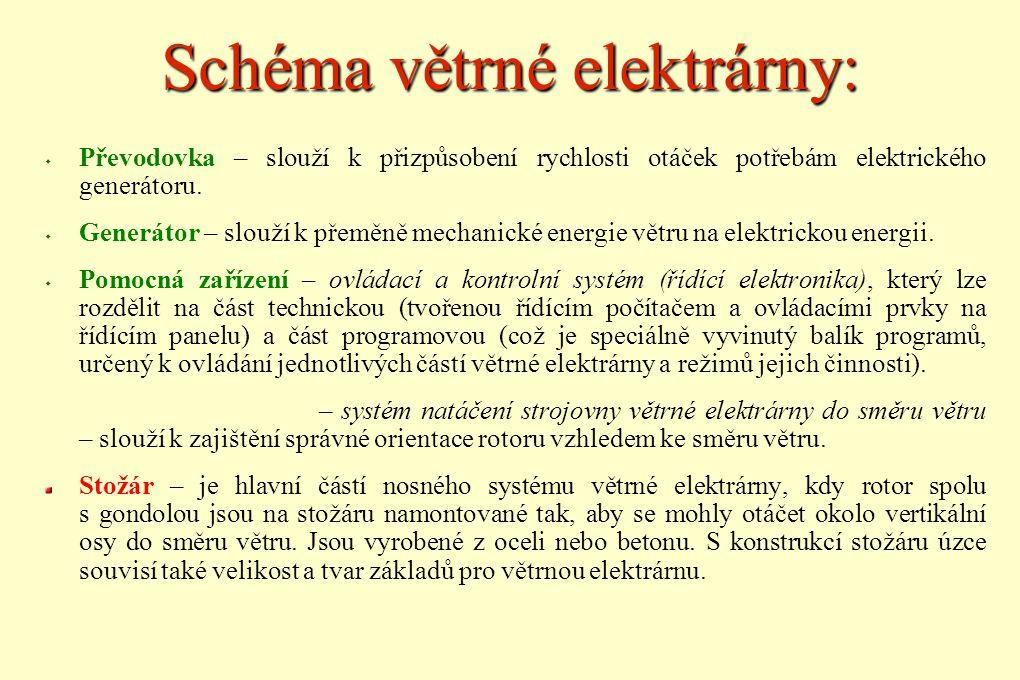 Schéma větrné elektrárny:  Převodovka – slouží k přizpůsobení rychlosti otáček potřebám elektrického generátoru.  Generátor – slouží k přeměně mecha