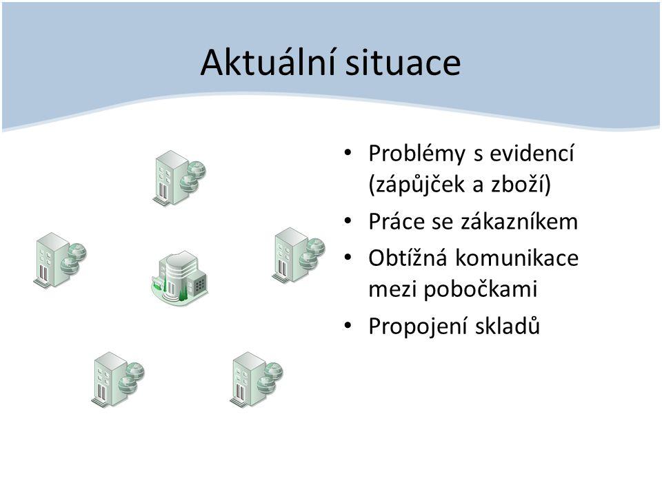 Aktuální situace Problémy s evidencí (zápůjček a zboží) Práce se zákazníkem Obtížná komunikace mezi pobočkami Propojení skladů
