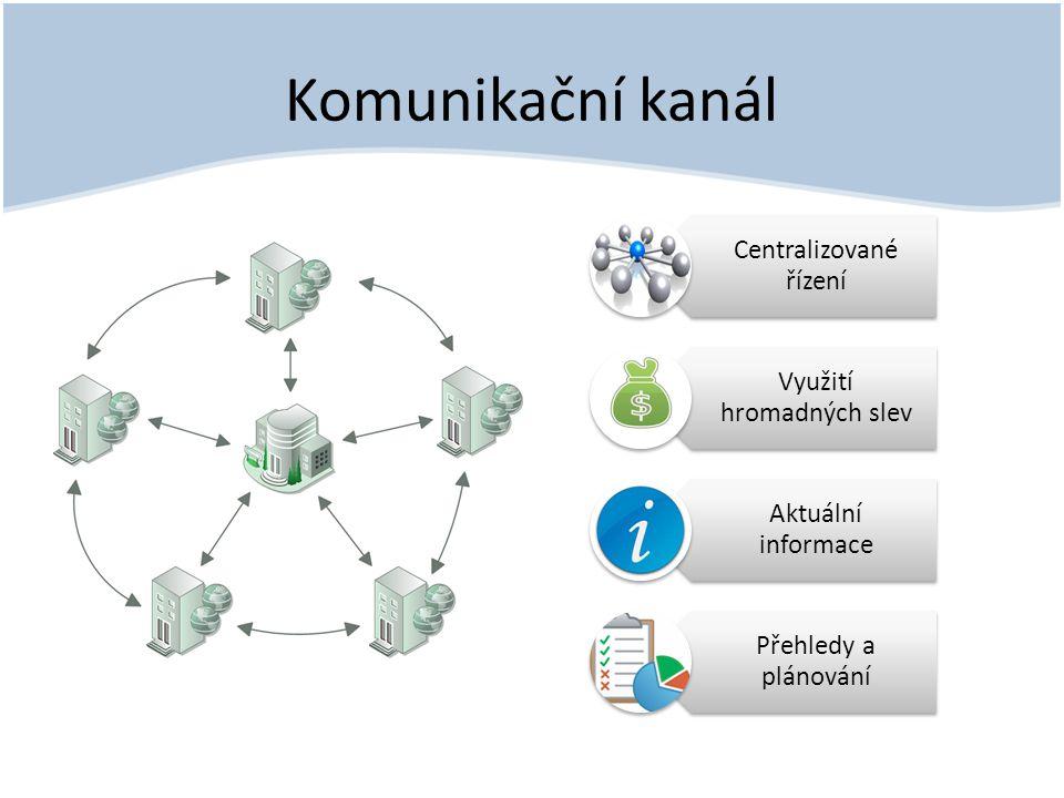 Komunikační kanál Centralizované řízení Využití hromadných slev Aktuální informace Přehledy a plánování