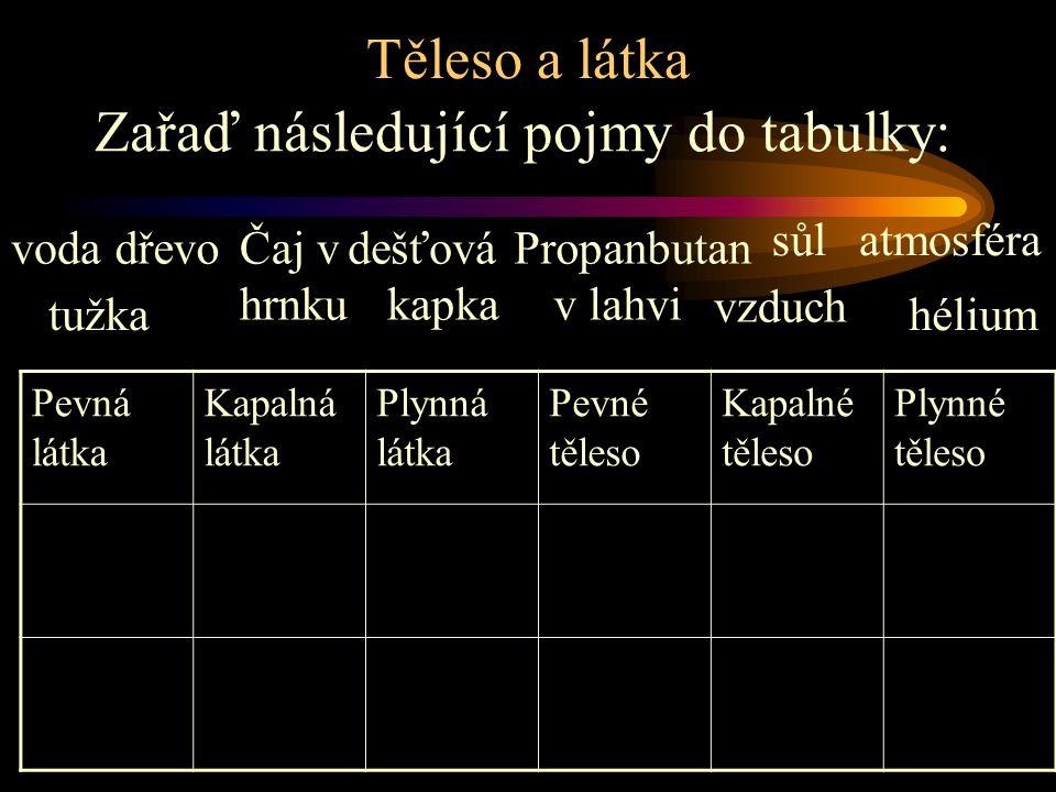 Těleso a látka Zařaď následující pojmy do tabulky: vodadřevoČaj v hrnku Propanbutan v lahvi hélium sůl Pevná látka Kapalná látka Plynná látka Pevné tě