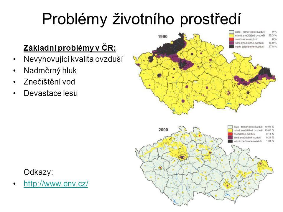 Problémy životního prostředí Základní problémy v ČR: Nevyhovující kvalita ovzduší Nadměrný hluk Znečištění vod Devastace lesů Odkazy: http://www.env.c