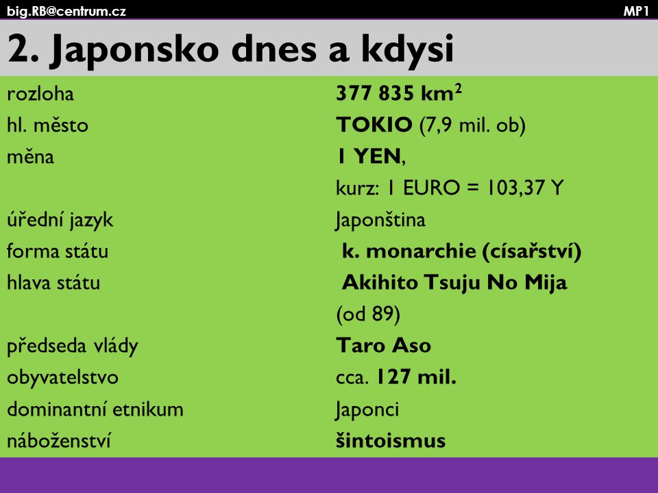 big.RB@centrum.cz MP1 2. Japonsko dnes a kdysi rozloha 377 835 km 2 hl. město TOKIO (7,9 mil. ob) měna 1 YEN, kurz: 1 EURO = 103,37 Y úřední jazyk Jap