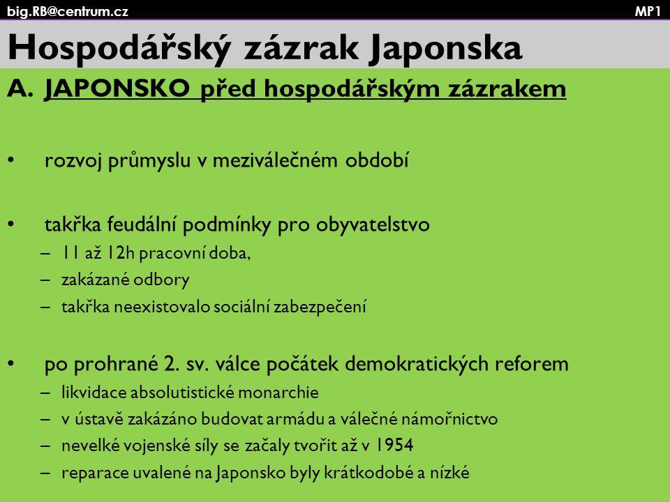 big.RB@centrum.cz MP1 Hospodářský zázrak Japonska A.JAPONSKO před hospodářským zázrakem rozvoj průmyslu v meziválečném období takřka feudální podmínky