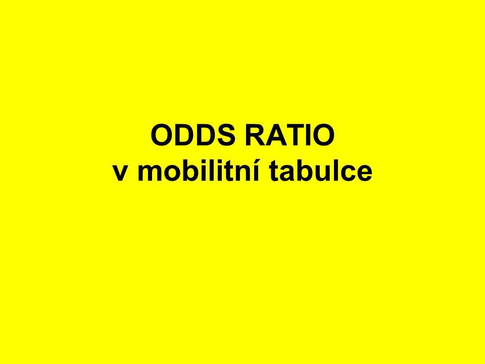 ODDS RATIO v mobilitní tabulce