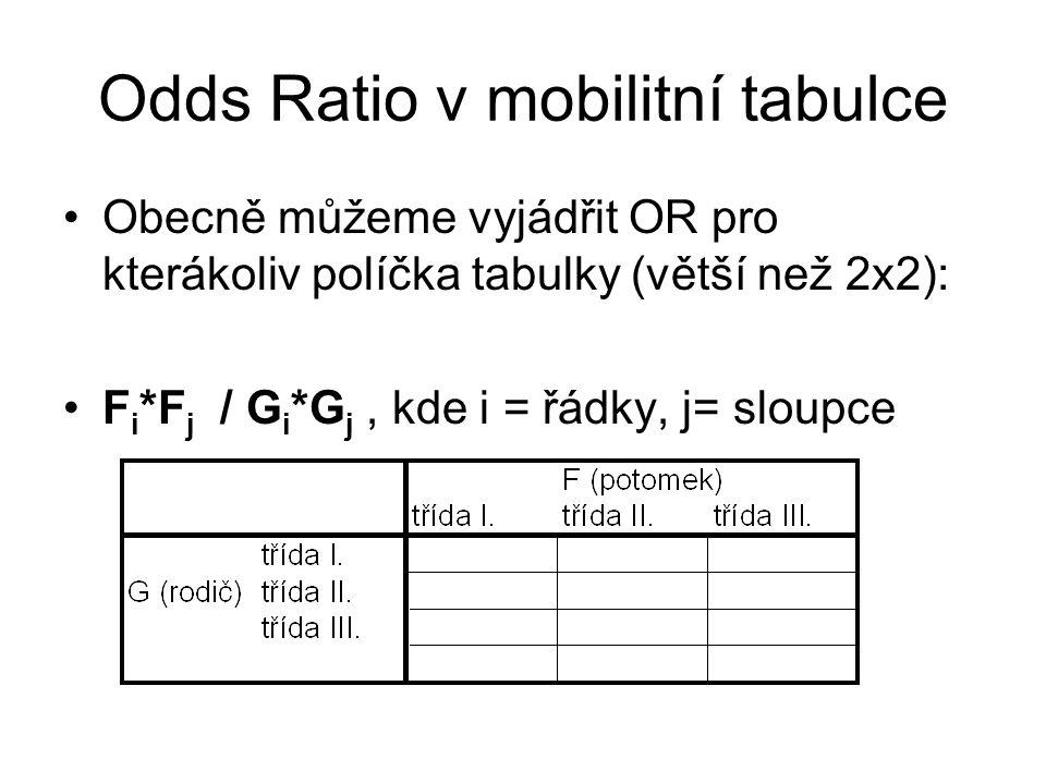 Odds Ratio v mobilitní tabulce Obecně můžeme vyjádřit OR pro kterákoliv políčka tabulky (větší než 2x2): F i *F j / G i *G j, kde i = řádky, j= sloupce