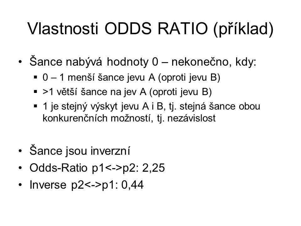 Interval spolehlivosti a standardní chyba ODDS RATIO Pro Odds-Ratio na výběrových datech lze odhadnout standardní chybu a interval spolehlivosti p1↔p2: 2,25 (~SE: 0,600) 95,0% CI: 1,33 ← 2,25 →3,798 (Wald s) Inverzně p2 ↔ p1: 0,44 (~SE: 0,118) 95,0% CI: 0,263 ← 0,44 → 0,749 (Wald s)