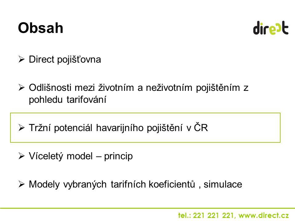 tel.: 221 221 221, www.direct.cz Obsah  Direct pojišťovna  Odlišnosti mezi životním a neživotním pojištěním z pohledu tarifování  Tržní potenciál h