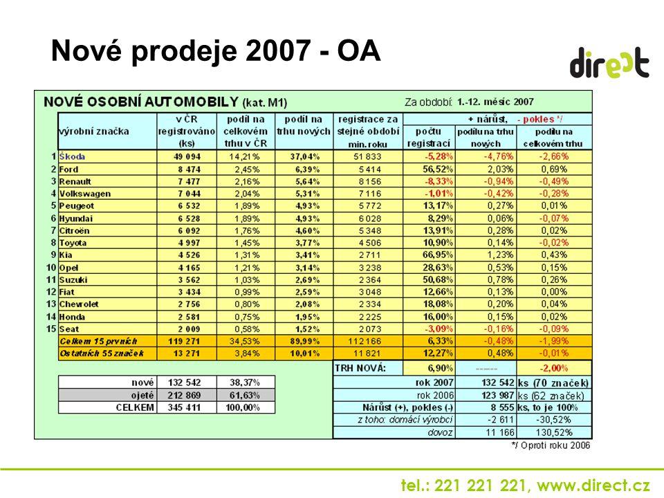 tel.: 221 221 221, www.direct.cz Nové prodeje 2007 - OA