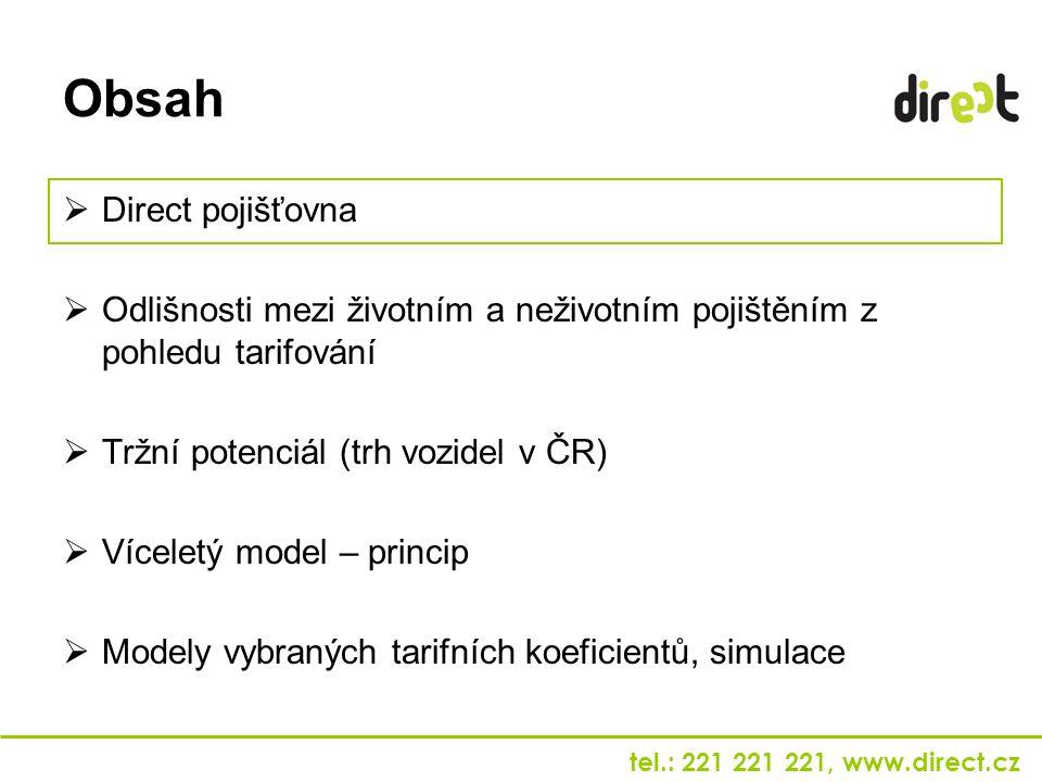 tel.: 221 221 221, www.direct.cz Obsah  Direct pojišťovna  Odlišnosti mezi životním a neživotním pojištěním z pohledu tarifování  Tržní potenciál (