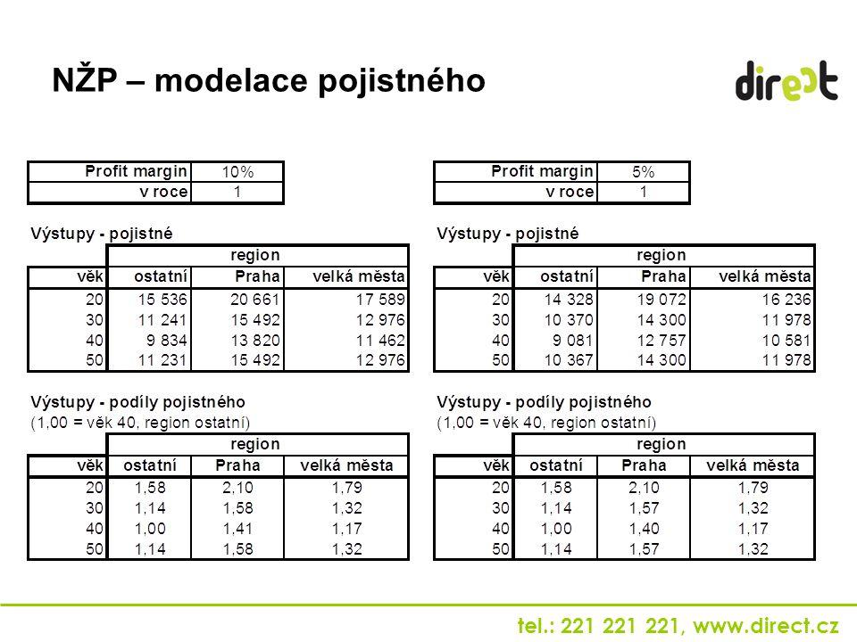 tel.: 221 221 221, www.direct.cz NŽP – modelace pojistného
