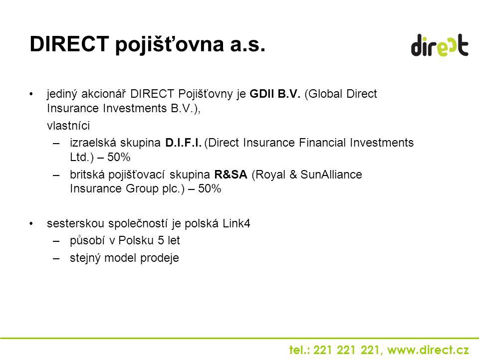 tel.: 221 221 221, www.direct.cz DIRECT pojišťovna a.s. jediný akcionář DIRECT Pojišťovny je GDII B.V. (Global Direct Insurance Investments B.V.), vla