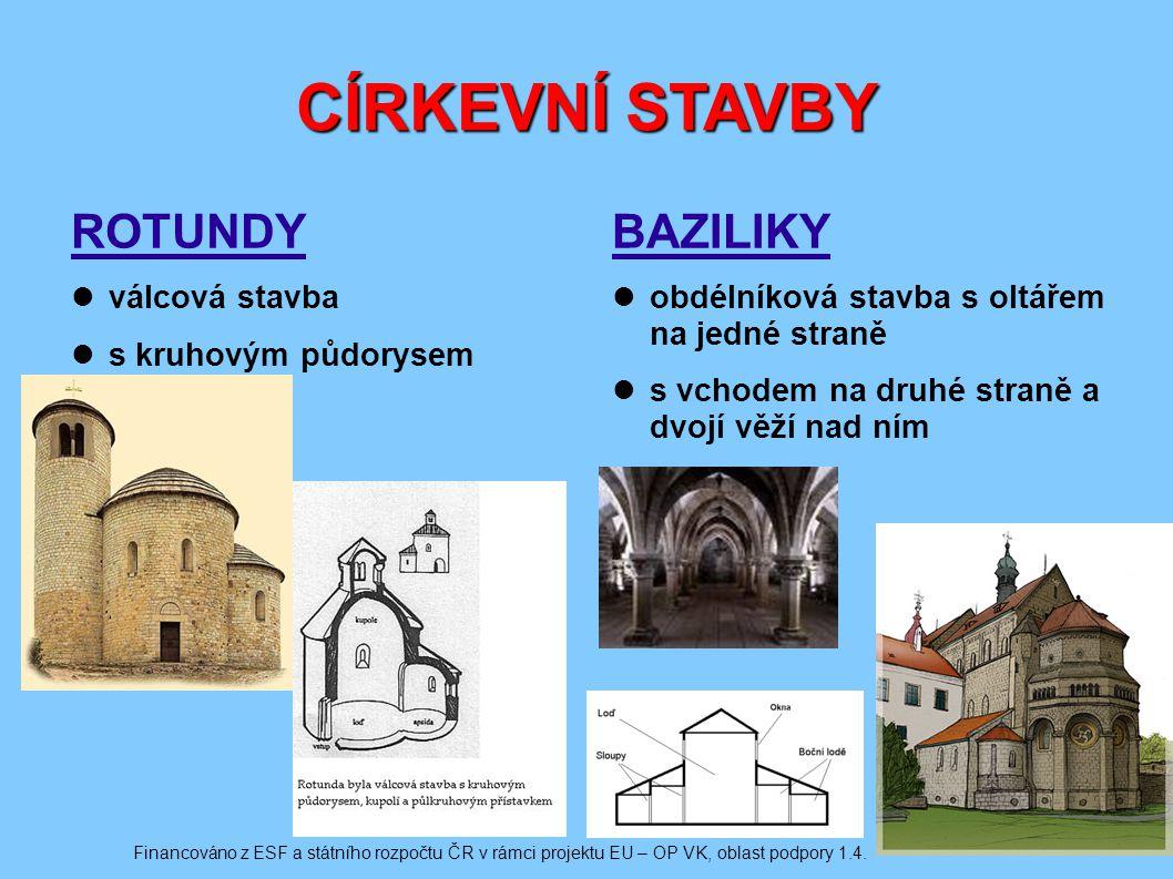 CÍRKEVNÍ STAVBY ROTUNDY válcová stavba s kruhovým půdorysem BAZILIKY obdélníková stavba s oltářem na jedné straně s vchodem na druhé straně a dvojí vě