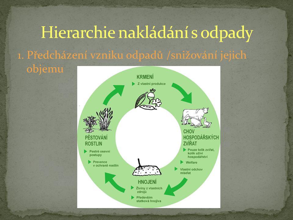 1. Předcházení vzniku odpadů /snižování jejich objemu