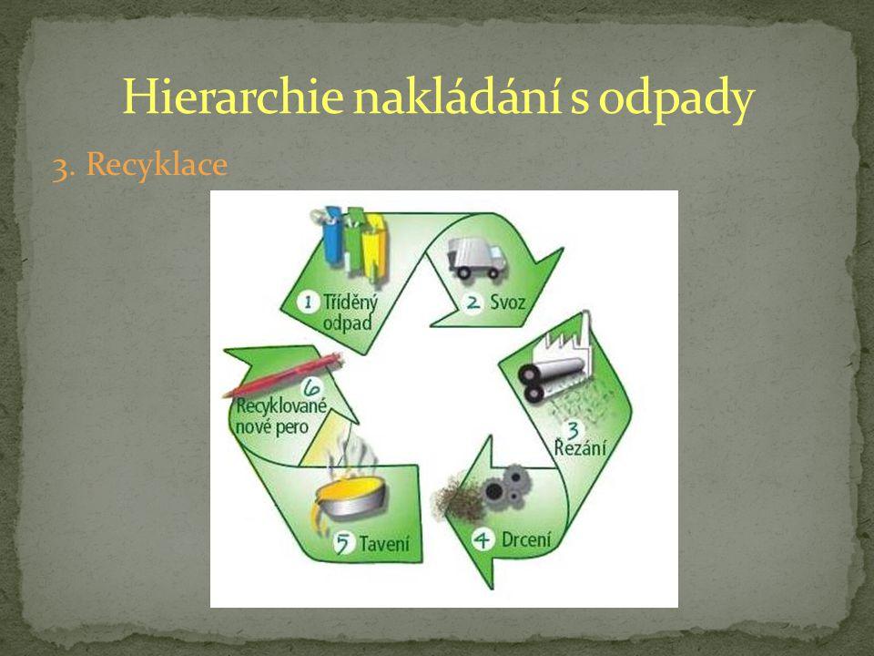 3. Recyklace