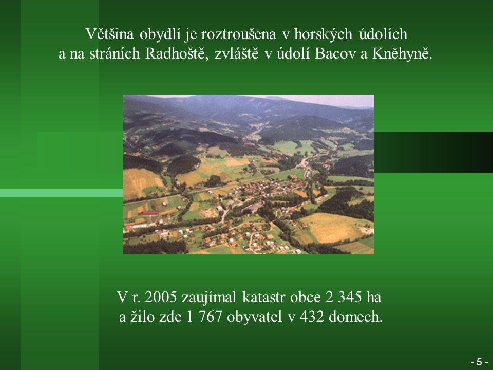 Většina obydlí je roztroušena v horských údolích a na stráních Radhoště, zvláště v údolí Bacov a Kněhyně.