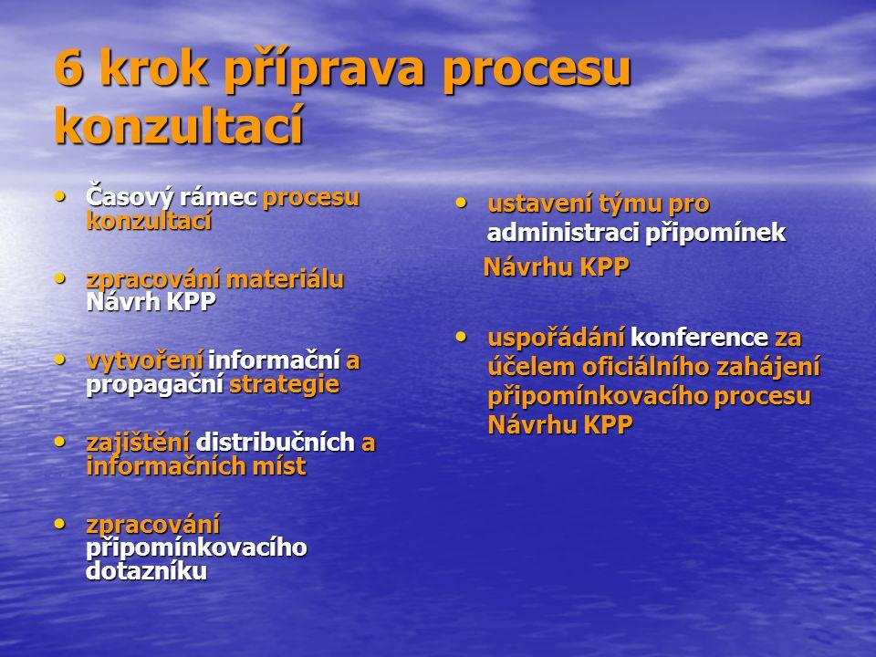 6 krok příprava procesu konzultací Časový rámec procesu konzultací Časový rámec procesu konzultací zpracování materiálu Návrh KPP zpracování materiálu