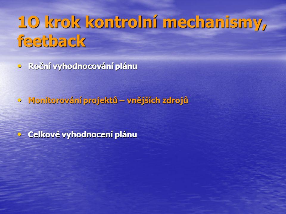 1O krok kontrolní mechanismy, feetback Roční vyhodnocování plánu Roční vyhodnocování plánu Monitorování projektů – vnějších zdrojů Monitorování projek
