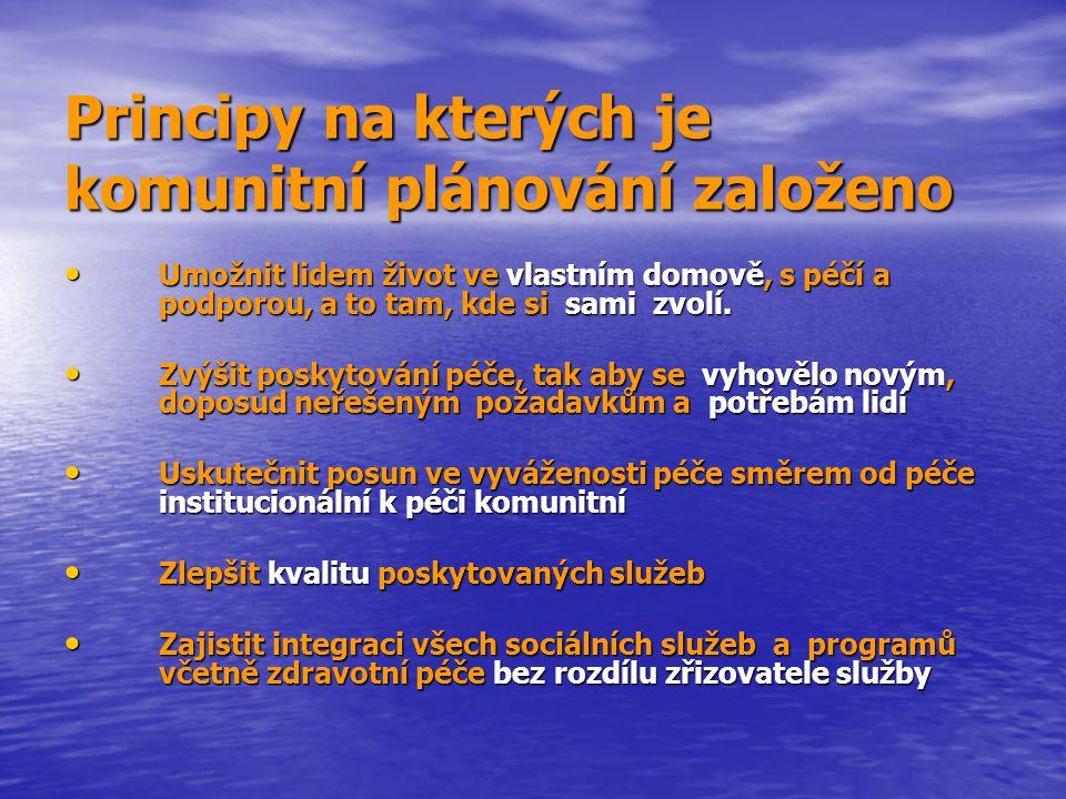1 Příprava prostředí 2 Organi zační struktury 3 Analýza Potřeb občanů 4 Informa ční systém 5 Tvorba Návrhu plánu v ustave ných skupinách 6 Příprava Procesu konzultací 7 Vedení procesu konzultací 8 Tvorba Finální Verze plánu 9 Imple mentace plánu 10 Kontrolní Mechan.