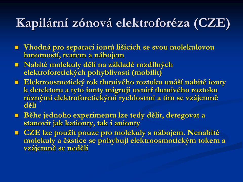 Kapilární zónová elektroforéza (CZE) Separace se provádí v kapiláře z taveného křemene s vnitřním průměrem 25-100μm, vnějším nejčastěji 375 μm pokryté vrstvou polyimidu Separace se provádí v kapiláře z taveného křemene s vnitřním průměrem 25-100μm, vnějším nejčastěji 375 μm pokryté vrstvou polyimidu Využívá se elektroforetické migrace a osmotického toku kapaliny kapilárou na kterou je vloženo vysoké napětí (desítky kV) Využívá se elektroforetické migrace a osmotického toku kapaliny kapilárou na kterou je vloženo vysoké napětí (desítky kV) V zásaditých pufrech je EOF srovnatelný s lineární rychlostí mobilní fáze v HPLC, v kyselých je výrazně nižší V zásaditých pufrech je EOF srovnatelný s lineární rychlostí mobilní fáze v HPLC, v kyselých je výrazně nižší EOF závisí i na koncentraci pufru – vyšší koncentrace generují pomalejší EOF a naopak.