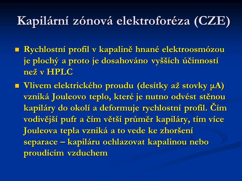 Schéma přístroje pro CZE Vstupní, výstupní nádobky a separační kapilára se naplní vhodným elektrolytem (např.
