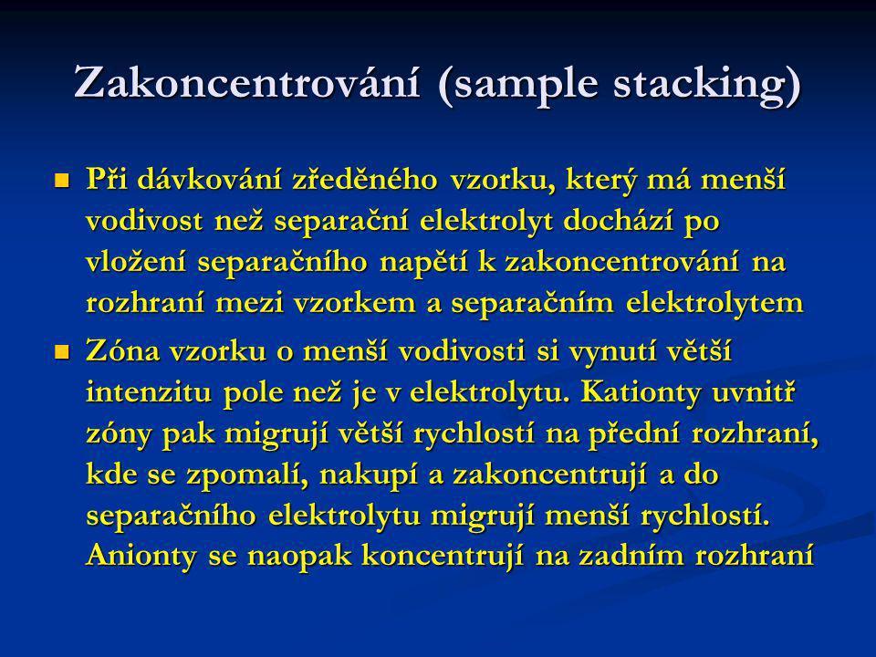 Analýza CZE Po nadávkování se kapilára opět ponoří do vstupní nádobky s elektrolytem a připojí se separační napětí (desítky kV) Celá nadávkovaná zóna je unášena EOF ke katodě (detektoru) Látky s nábojem navíc migrují elektroforetickými rychlostmi uvnitř elektrolytu a vytváří vlastní zóny Neutrální látky se nedělí a pohybují se v jediné zóně EOF