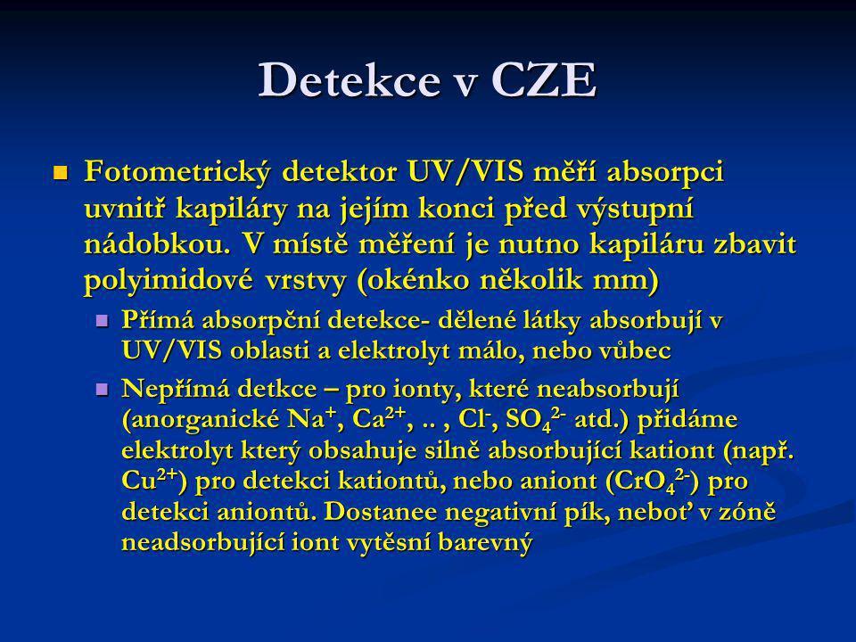 Detekce v CZE Detektor s diodovým polem (DAD) Detektor s diodovým polem (DAD) Fluorescenční detektor využívající laserem indukovanou fluorescenci – nejcitlivější pro fluoreskující analyty Fluorescenční detektor využívající laserem indukovanou fluorescenci – nejcitlivější pro fluoreskující analyty Bezkontaktní vodivostní detektor –měří vodivost uvnitř kapiláry, která se průchodem zón mění – pro neasorbující analyty (cukry, aminokyseliny,..) Bezkontaktní vodivostní detektor –měří vodivost uvnitř kapiláry, která se průchodem zón mění – pro neasorbující analyty (cukry, aminokyseliny,..) Elektrochemický detektor (ampérometrický)pro elektrochemicky aktivní analyty Elektrochemický detektor (ampérometrický)pro elektrochemicky aktivní analyty Hmotnostní detektor Hmotnostní detektor