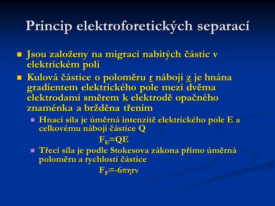 Princip elektroforetických separací V ustáleném stavu se obě síly vyrovnávají V ustáleném stavu se obě síly vyrovnávají QE = 6πηrν (E=U/L c ) (V/m) a z toho vyplývá, že ν ef = E.