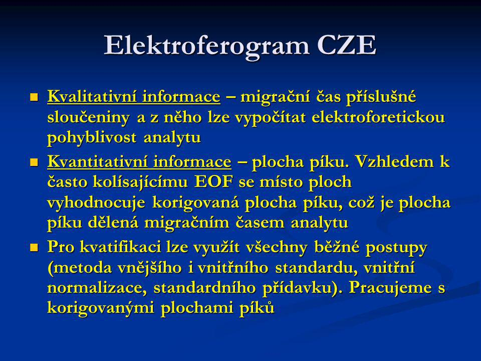 Využití CZE Využívá se ke stanovení nejrůznějších anorganických i organických sloučeni iontové povahy Využívá se ke stanovení nejrůznějších anorganických i organických sloučeni iontové povahy Separaci lze výrazně ovlivňovat volbou elektrolytu Separaci lze výrazně ovlivňovat volbou elektrolytu Volba pH ovlivňuje stupeň disociace látek a tí i jejich efektivní pohyblivosti Volba pH ovlivňuje stupeň disociace látek a tí i jejich efektivní pohyblivosti Přídavkem chirálního selektoru do elektrolytu (cyklodextrin) lze separovat i enantiomery opticky aktivních látek Přídavkem chirálního selektoru do elektrolytu (cyklodextrin) lze separovat i enantiomery opticky aktivních látek