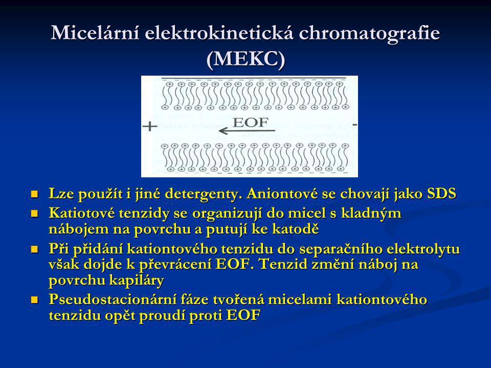 Micelární elektrokinetická chromatografie (MEKC) Analyty, které mohou protonizovat či disociovat a nést náboj se vedle distribuce mezi vodnou a pseudostacionární fázi v nabité formě pohybují vlastní elektroforetickou rychlostí Migrační čas zóny slabě kyselého či bazického analytu bude dán součtem všech transportních mechanizmů, které se u molekul i iontů uplatňují a analyt vytváří jedinou vlastní specifickou zónu