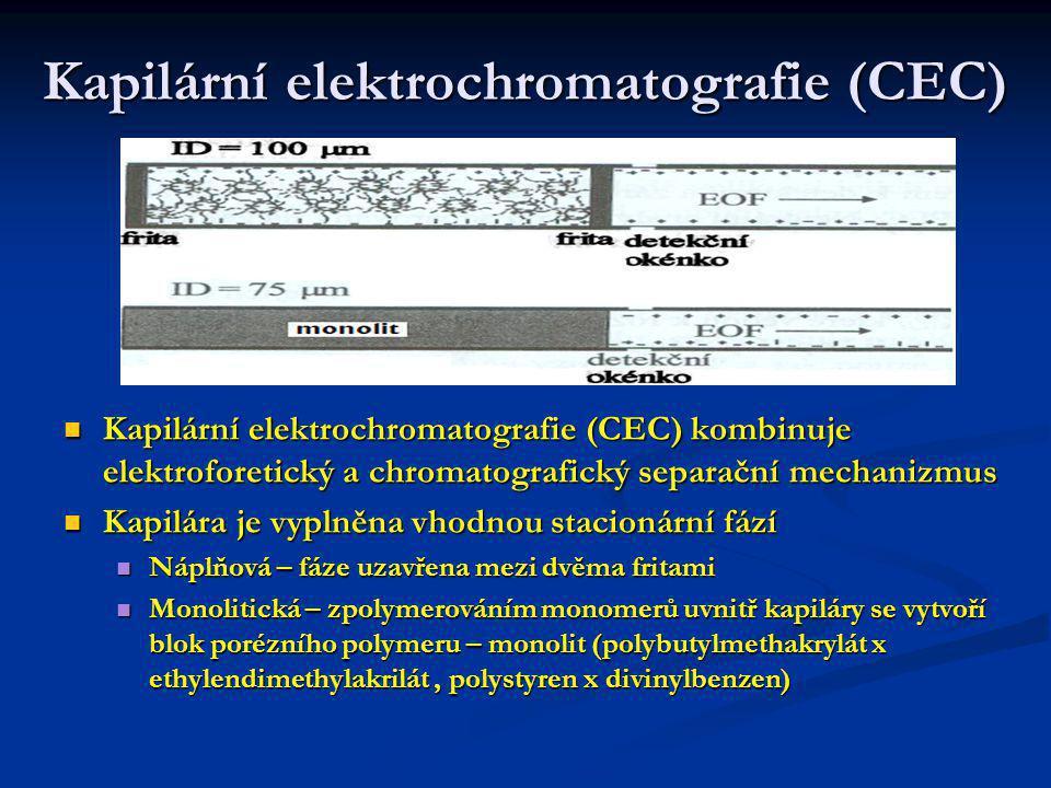 Elektrochromatografie (EC) Mobilní fáze uvnitř kapiláry je hnána EOF Mobilní fáze uvnitř kapiláry je hnána EOF Neutrální analyty interagují se stacionární fází v koloně obdobně HPLC Neutrální analyty interagují se stacionární fází v koloně obdobně HPLC Analyty iontové povahy interagují se stacionární fází jako neutrální látky a navíc je jejich separace ovlivňována rozdíly v jejich efektivních mobilitách Analyty iontové povahy interagují se stacionární fází jako neutrální látky a navíc je jejich separace ovlivňována rozdíly v jejich efektivních mobilitách CEC se díky vysoké separační schopnosti, snadné přípravě monolitických kolon a použitelnosti pro neutrální i nabité analyty využívá při CEC se díky vysoké separační schopnosti, snadné přípravě monolitických kolon a použitelnosti pro neutrální i nabité analyty využívá při Analýze léčiv Analýze léčiv Opticky aktivních látek Opticky aktivních látek Biologických látek jako jsou proteiny a štěpy ribonukleových kyselin Biologických látek jako jsou proteiny a štěpy ribonukleových kyselin