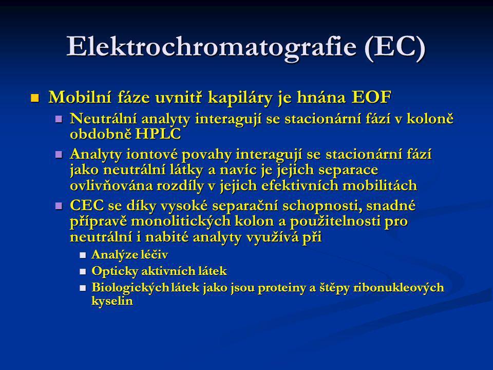 Izoelektrická fokusace (IEF) IEF dělí látky amfolytické povahy na základě jejich izoelektrického bodu v lineárním gradientu pH IEF dělí látky amfolytické povahy na základě jejich izoelektrického bodu v lineárním gradientu pH Lze realizovat Lze realizovat v plošném uspořádání v gelu v plošném uspořádání v gelu v křemenné separační kapiláře bez gelu naplněné vhodným nosným amfolytem – kapilární izoelektrické fokusování v křemenné separační kapiláře bez gelu naplněné vhodným nosným amfolytem – kapilární izoelektrické fokusování Aby se eliminoval EOF pokrývá se vnitřní povrch kapiláry vrstvičkou hydroxyethylcelulosy Aby se eliminoval EOF pokrývá se vnitřní povrch kapiláry vrstvičkou hydroxyethylcelulosy Amfolyty mohou podle pH nést kladný, záporný nebo žádný náboj (bílkoviny, peptidy, aminokyseliny) Amfolyty mohou podle pH nést kladný, záporný nebo žádný náboj (bílkoviny, peptidy, aminokyseliny) Izoelektrickým bodem rozumíme takové pH, při kterém má molekula nulový náboj a proto žádnou elektroforetickou pohyblivost Izoelektrickým bodem rozumíme takové pH, při kterém má molekula nulový náboj a proto žádnou elektroforetickou pohyblivost