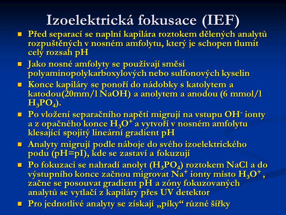 Kapilární izotachoforéza (ITP) Nejstarší kapilární metoda pro separaci iontů Nejstarší kapilární metoda pro separaci iontů Používá se separační kapilára, která negeneruje EOF (PTFE, křemen s vrstvičkou hydroxyethylcelulózy) Používá se separační kapilára, která negeneruje EOF (PTFE, křemen s vrstvičkou hydroxyethylcelulózy) Dva separační tlumivé roztoky – vedoucí (leading) a koncový (terminatig) Dva separační tlumivé roztoky – vedoucí (leading) a koncový (terminatig) Vedoucí elektrolyt obsahuje koiont stejného znaménka jako analyty a velkou elektroforetickou pohyblivost Vedoucí elektrolyt obsahuje koiont stejného znaménka jako analyty a velkou elektroforetickou pohyblivost Koncový elektrolyt obsahuje koiont opět stejného znaménka jako analyty, ale malou pohyblivost Koncový elektrolyt obsahuje koiont opět stejného znaménka jako analyty, ale malou pohyblivost Vzorek se dávkuje mezi ně a vytvoří mezi nimi rozhraní Vzorek se dávkuje mezi ně a vytvoří mezi nimi rozhraní