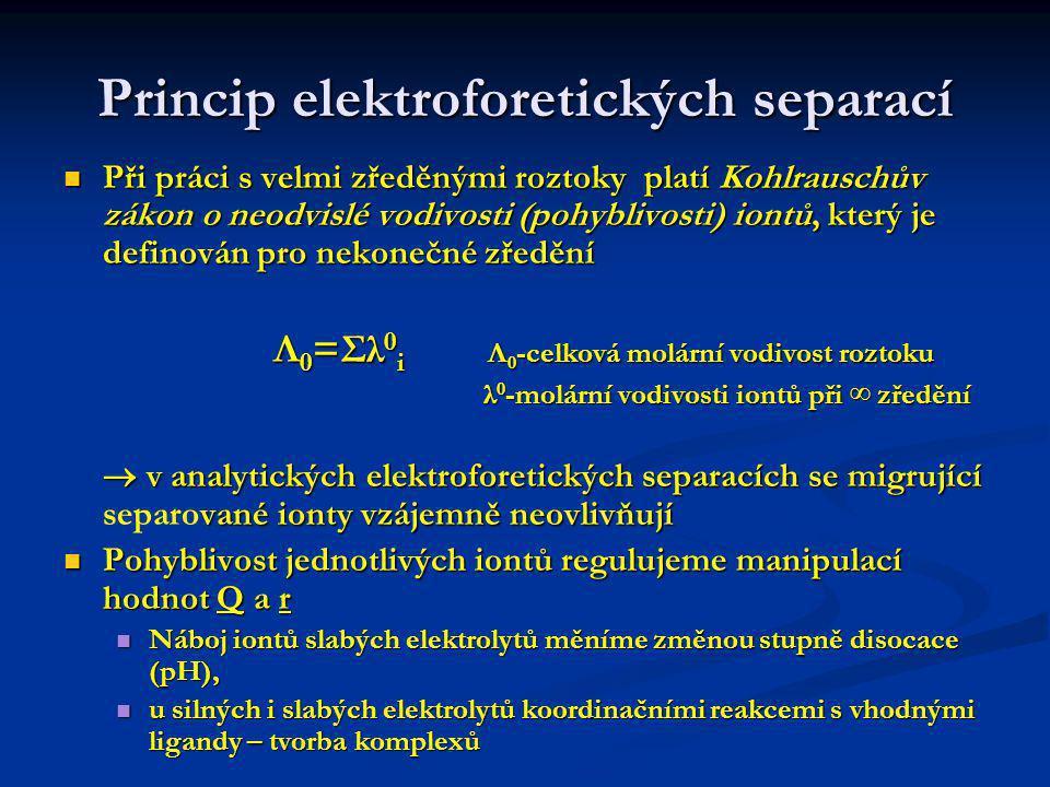 Princip elektroforetických separací Na každém rozhraní fází které obsahuje nabité částice vznikne na základě elektrostatických zákonů elektrická dvojvrstva – kompaktní Helmholtzova vrstva a difúzní vrstva Na každém rozhraní fází které obsahuje nabité částice vznikne na základě elektrostatických zákonů elektrická dvojvrstva – kompaktní Helmholtzova vrstva a difúzní vrstva Tato vrstva má vlastnosti deskového kondenzátoru – potenciálový rozdíl mezi vnitřní a vnější hranicí difúzní vrstvy se nazývá elektrokinetický potenciál – zeta (ξ) potenciál Tato vrstva má vlastnosti deskového kondenzátoru – potenciálový rozdíl mezi vnitřní a vnější hranicí difúzní vrstvy se nazývá elektrokinetický potenciál – zeta (ξ) potenciál Elektroosmotický tok - elektroosmóza
