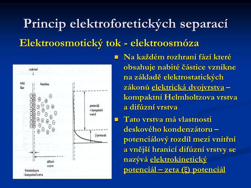 Princip elektroforetických separací Elektroosmóza Křemenné kapiláry obsahují na povrchu siloxanové a silanolové skupiny, které za přítomnosti elektrolytu hydrolyzují a podle pH disociují – povrch nese záporný náboj Vytváří se Helmholtzova a difuzní vrstva Vloží li se napětí, začnou se solvatované ionty v difúzní vrstvě pohybovat k opačné elektrodě včetně solvátových obalů a jejich prostřednictvím dochází k pohybu celého objemu roztoku