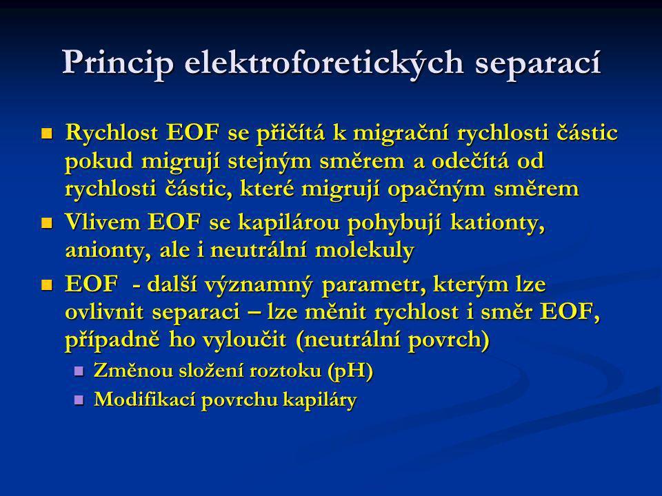 Kapilární elektroforéza x chromatografie Elektroforeogramy formálně podobné chromatogramům Elektroforeogramy formálně podobné chromatogramům Základní rozdíl je hnací síla, která způsobí pohyb solutů v systému Základní rozdíl je hnací síla, která způsobí pohyb solutů v systému Chromatografie – mechanický přetlak Chromatografie – mechanický přetlak Elektroforéza – elektrostatické síly které vedou k Elektroforéza – elektrostatické síly které vedou k Migraci solutů Migraci solutů Elektroosmotickému toku Elektroosmotickému toku Liší se profily průtoků Liší se profily průtoků Chromatografie parabolický Chromatografie parabolický Elektroosmotický je plochý - menší rozmytí zón- účinnější Elektroosmotický je plochý - menší rozmytí zón- účinnější