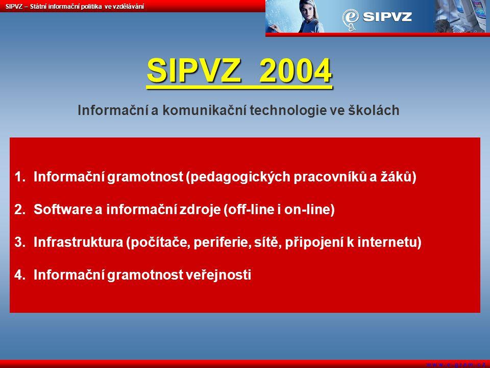 SIPVZ – Státní informační politika ve vzdělávání w w w. e - g r a m. c z SIPVZ 2004 SIPVZ 2004 Informační a komunikační technologie ve školách 1.Infor