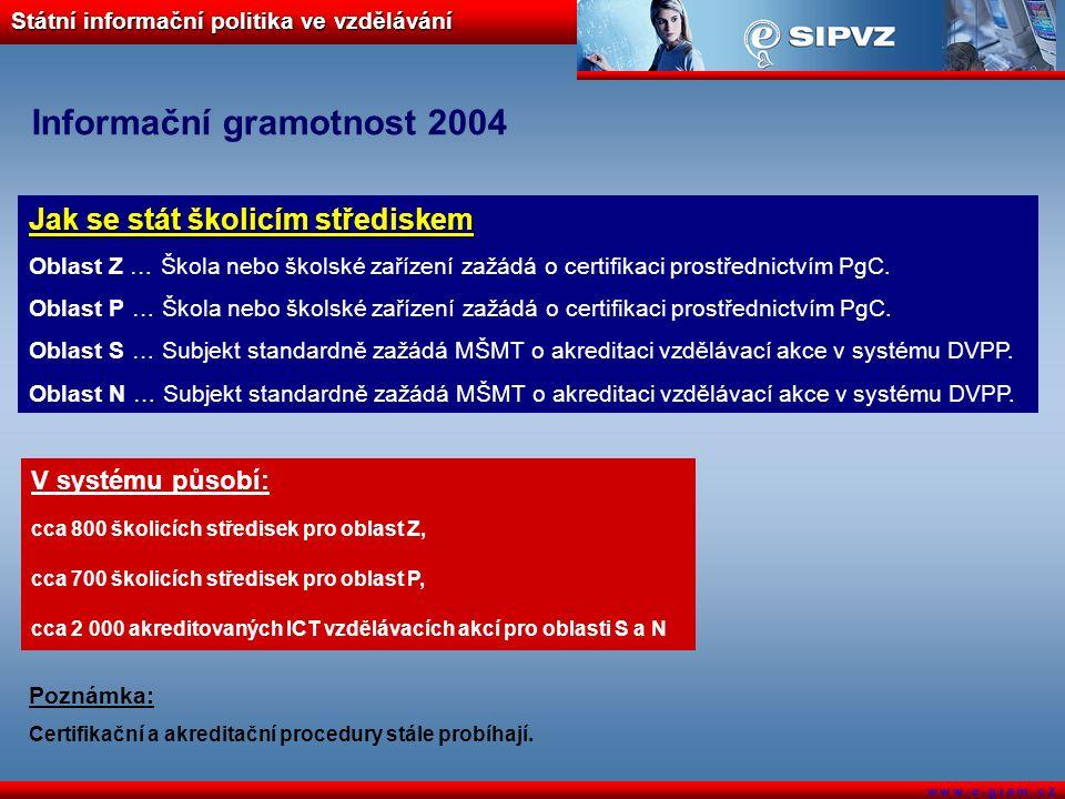 Státní informační politika ve vzdělávání w w w. e - g r a m. c z Informační gramotnost 2004 Jak se stát školicím střediskem Oblast Z … Škola nebo škol