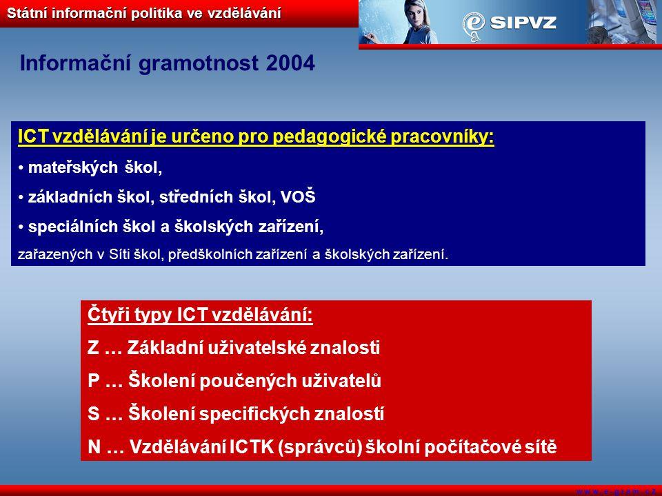 Státní informační politika ve vzdělávání w w w. e - g r a m. c z Informační gramotnost 2004 ICT vzdělávání je určeno pro pedagogické pracovníky: mateř