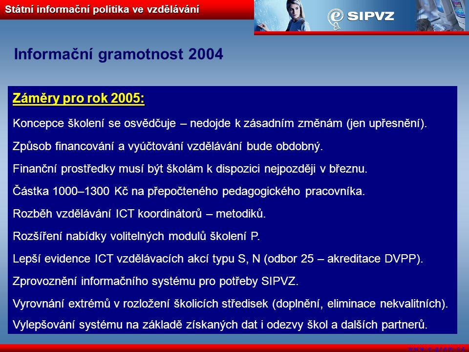 Státní informační politika ve vzdělávání w w w. e - g r a m. c z Informační gramotnost 2004 Záměry pro rok 2005: Koncepce školení se osvědčuje – nedoj
