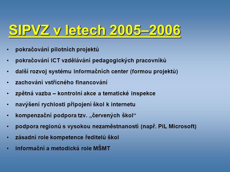 SIPVZ v letech 2005–2006 pokračování pilotních projektů pokračování ICT vzdělávání pedagogických pracovníků další rozvoj systému informačních center (