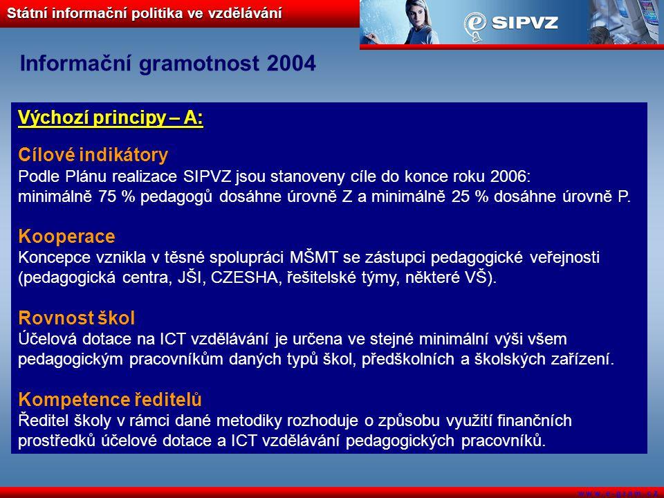 Státní informační politika ve vzdělávání w w w. e - g r a m. c z Informační gramotnost 2004 Výchozí principy – A: Cílové indikátory Podle Plánu realiz