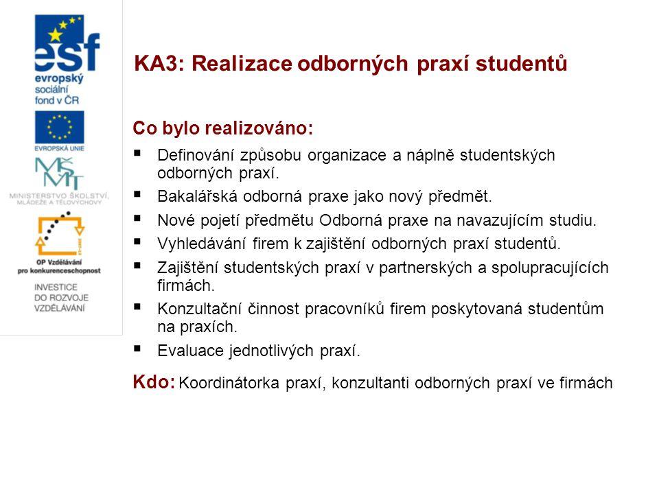 KA3: Realizace odborných praxí studentů Co je třeba udělat:  Vyhledávání firem k zajištění odborných praxí studentů  Prezentace partnerů a spolupracujících firem na PřF UP  Zajišťování studentských praxí v partnerských a spolupracujících firmách.